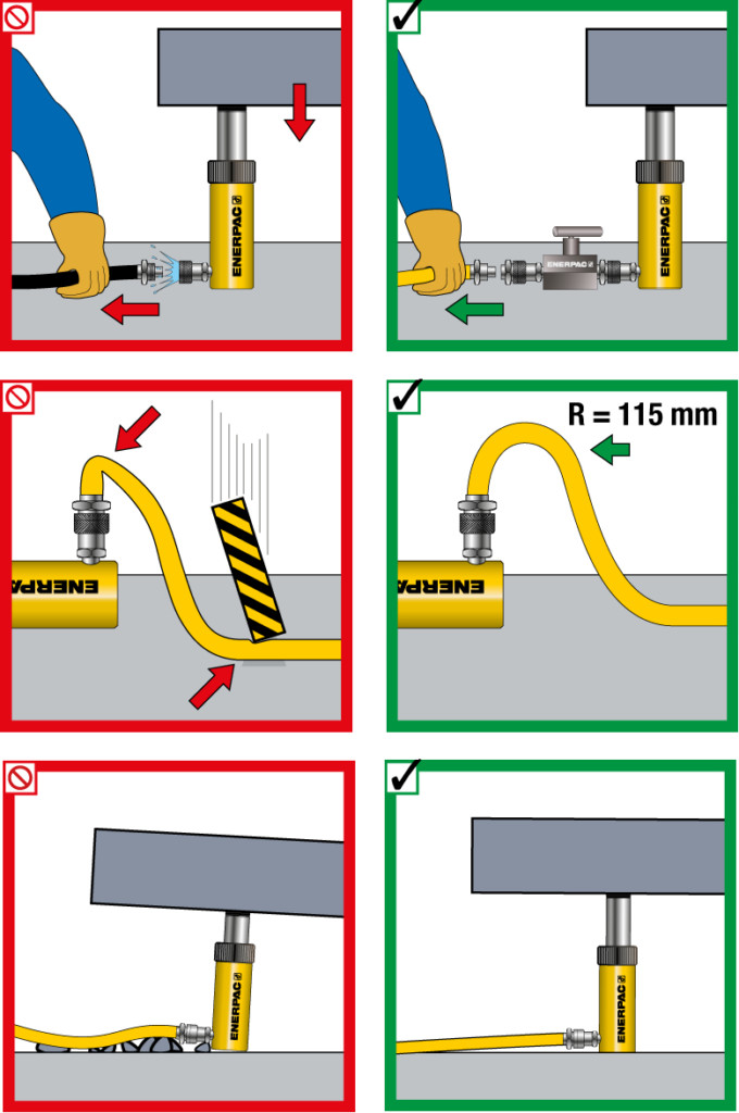enerpac-safety-instructions-on-hose-2
