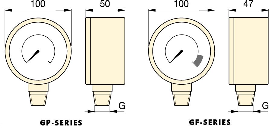 dimensions for gf and gp-series hydraulic force and pressure gauges